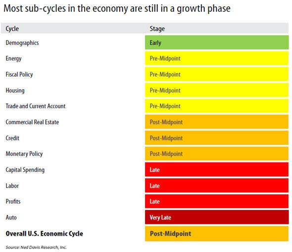 us-economic-recession-2019